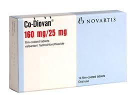 Co Diovan 320 12.5
